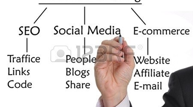 Junior Account Manager Social Media in Almere OTE € 62.500